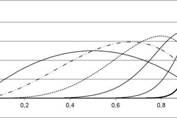 Suites fonctions image